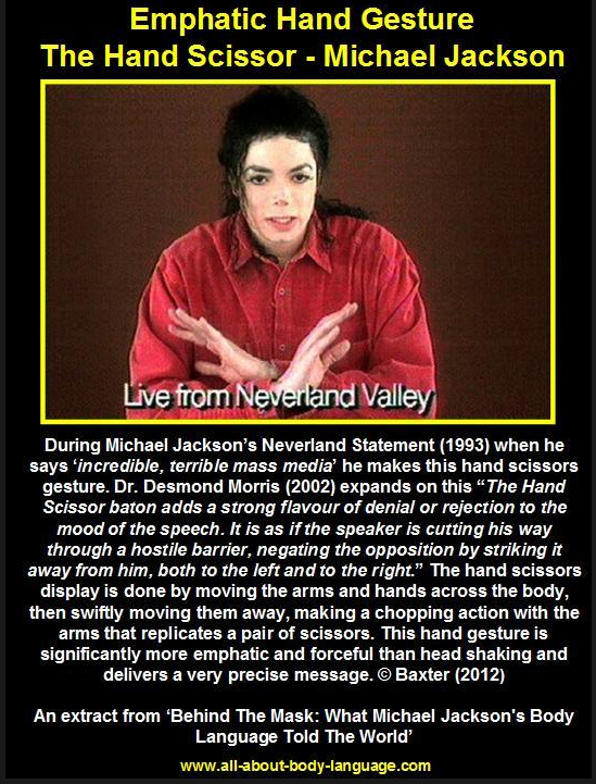 Baxter's analysis of MJ's 1993 Neverland statement